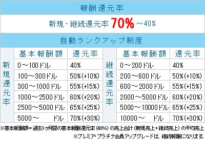 15_price_400