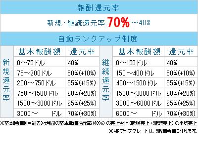 price_400